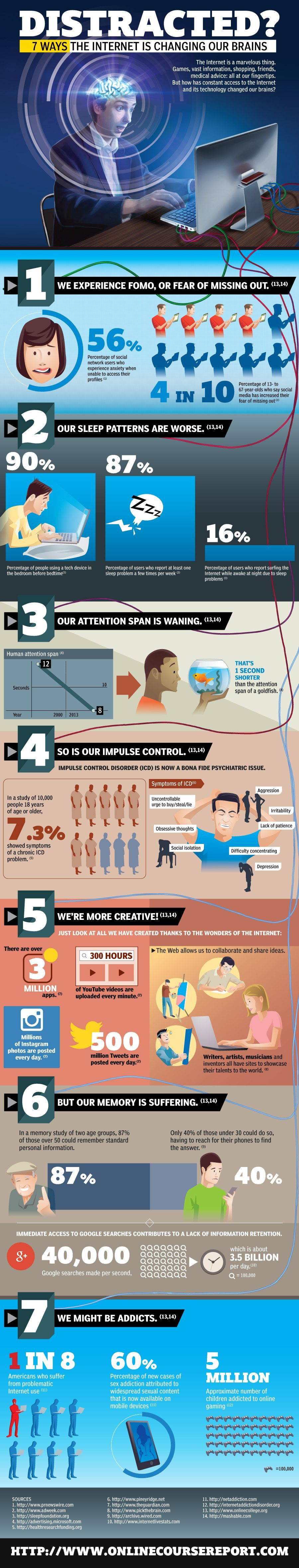 Distracted? Here is how the Internet is changing your brain (Infographic)
