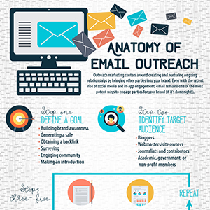 anatomy_of_email_outreach_Thumb