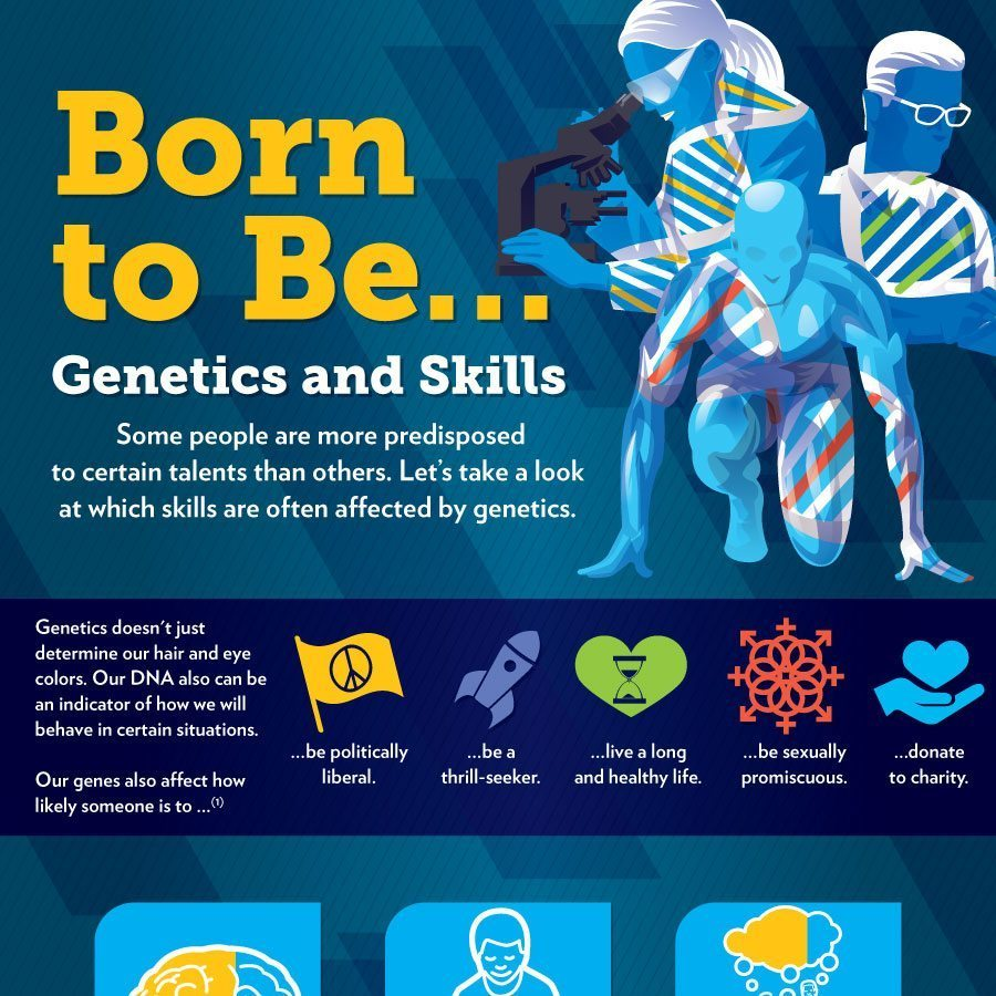 genetics-and-skills_fb