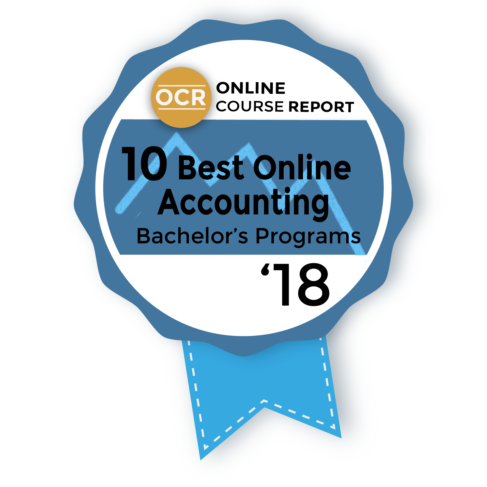 The 10 Best Online Bachelor's in Accounting Degree Programs