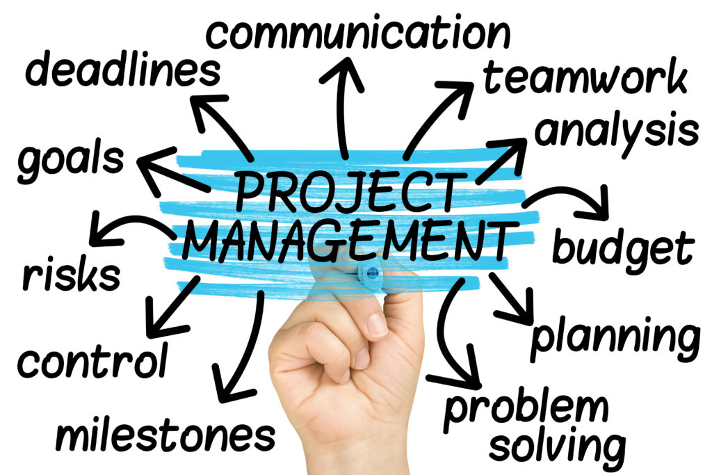 10 Great Free Online Courses for Project Management 1