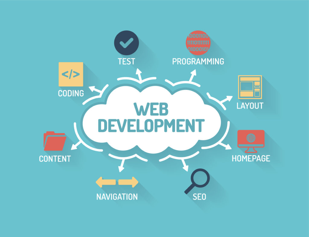 10 Free Great Online Courses for Web Development 1